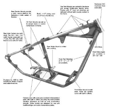 all frames come complete with manufacturers statement of origin